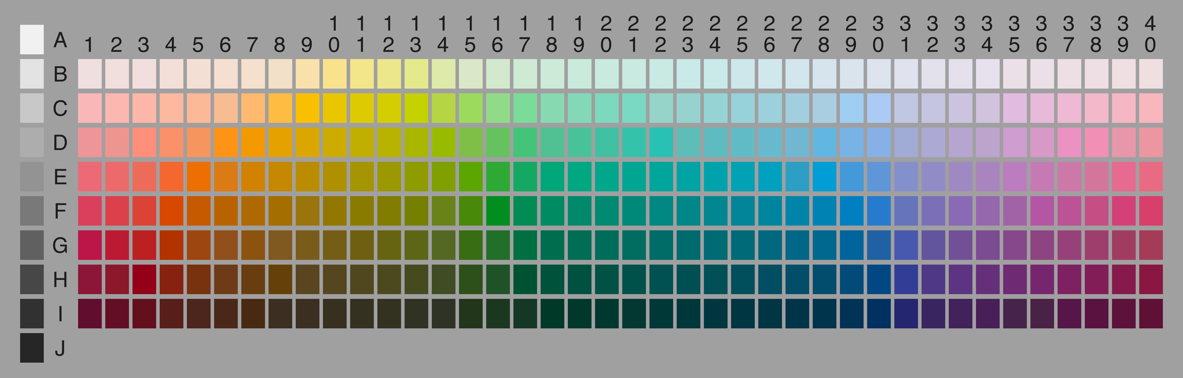 wcs-chart-4x